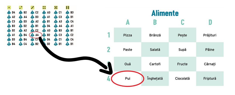 Cum se joaca Cameleonul - Identificarea termenului secret