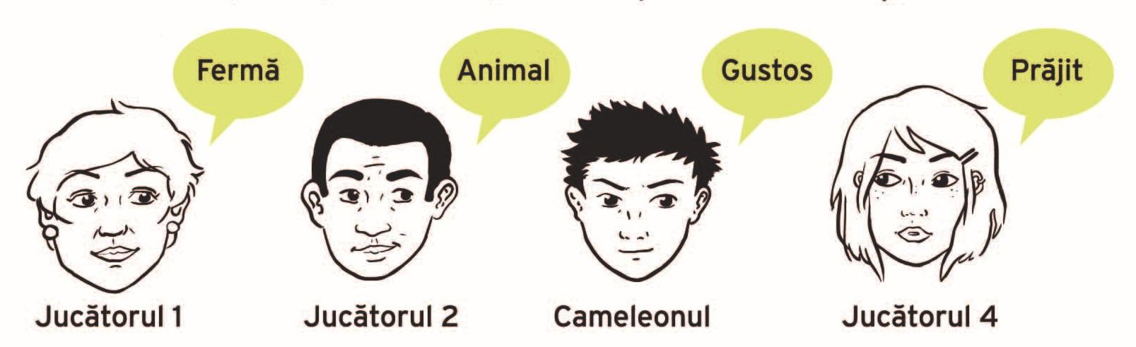 Identificarea Cameleonului